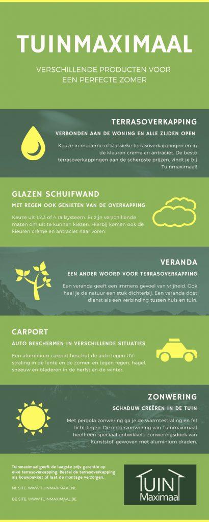 Tuinmaximaal infographic